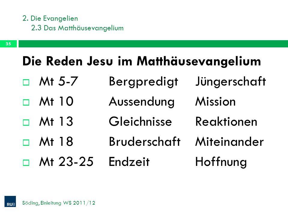 2. Die Evangelien 2.3 Das Matthäusevangelium Söding, Einleitung WS 2011/12 35 Die Reden Jesu im Matthäusevangelium Mt 5-7BergpredigtJüngerschaft Mt 10