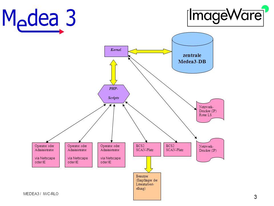 3 MEDEA3 / IWC-RLO Kernel zentrale Medea3-DB Operator oder Administrator via Netscape oder IE PHP- Scripts BCS2 SCAN-Platz Operator oder Administrator
