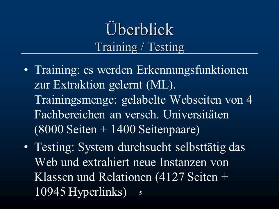 5 Überblick Training / Testing Training: es werden Erkennungsfunktionen zur Extraktion gelernt (ML).