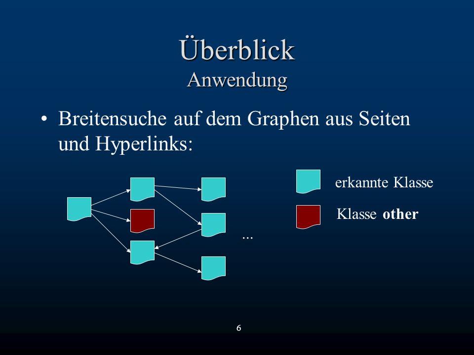 6 Überblick Anwendung Breitensuche auf dem Graphen aus Seiten und Hyperlinks: erkannte Klasse Klasse other...