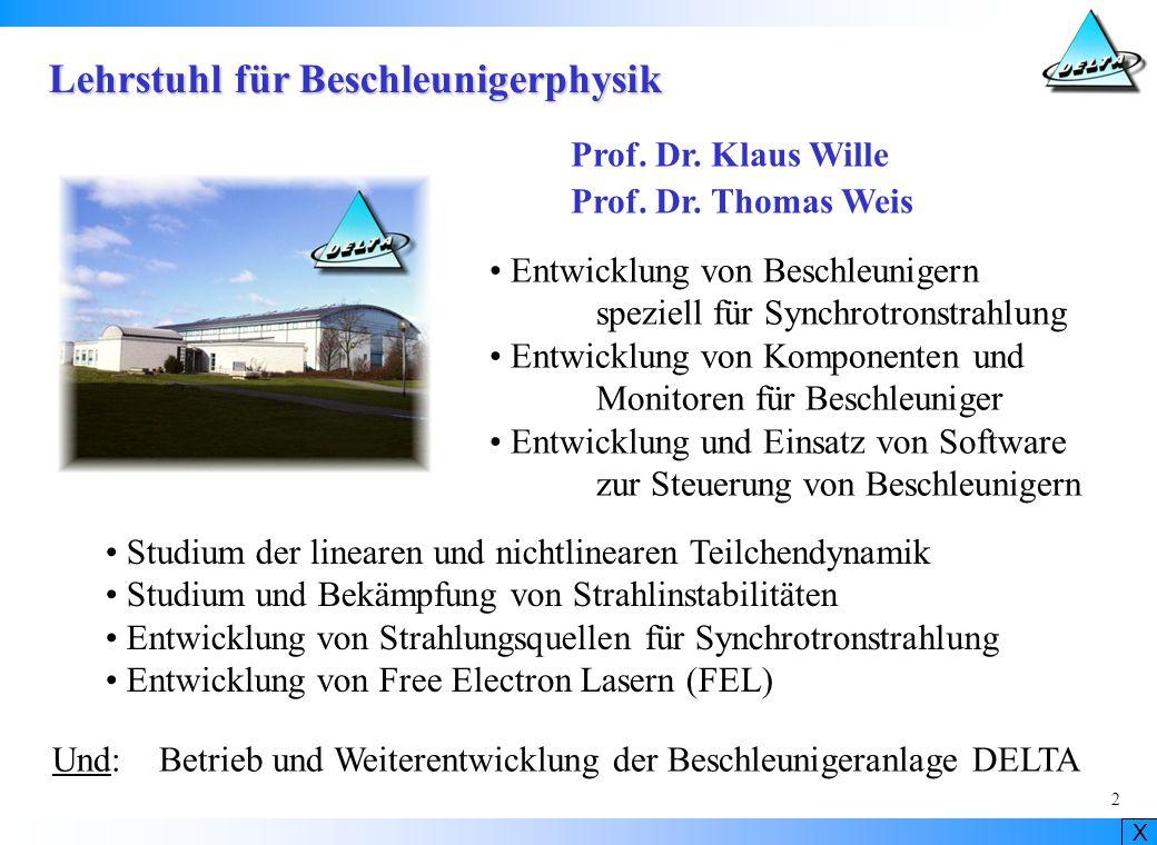 X 3 Mitglieder des Lehrstuhls für Beschleunigerphysik Professoren: T.