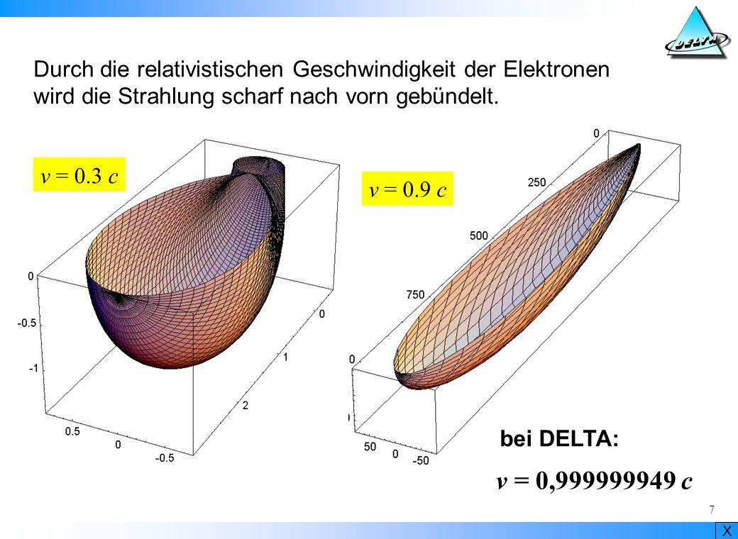 X 28 Strahlrohr für Infrarot-Strahlung Strahl Ablenkmagnet Spiegel Spiegel rein Spiegel raus
