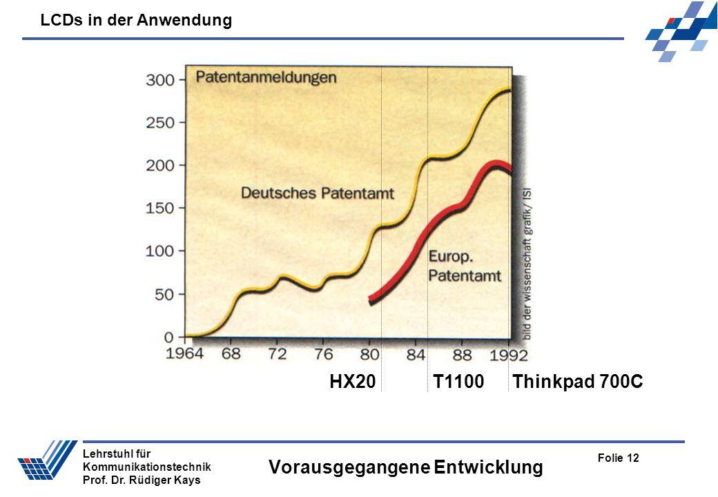 LCDs in der Anwendung Folie 12 Lehrstuhl für Kommunikationstechnik Prof. Dr. Rüdiger Kays Vorausgegangene Entwicklung T1100Thinkpad 700CHX20