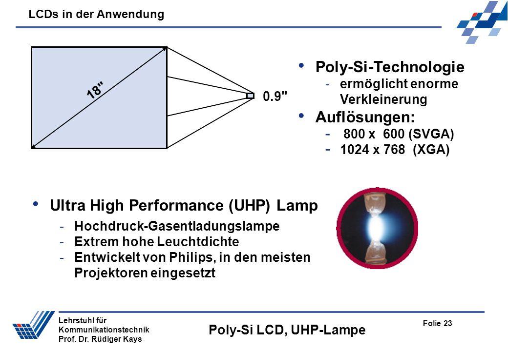 LCDs in der Anwendung Folie 23 Lehrstuhl für Kommunikationstechnik Prof. Dr. Rüdiger Kays Poly-Si LCD, UHP-Lampe 18