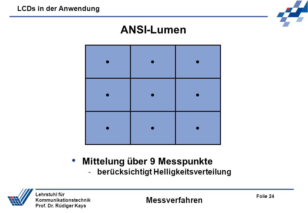 LCDs in der Anwendung Folie 24 Lehrstuhl für Kommunikationstechnik Prof. Dr. Rüdiger Kays Messverfahren ANSI-Lumen Mittelung über 9 Messpunkte -berück