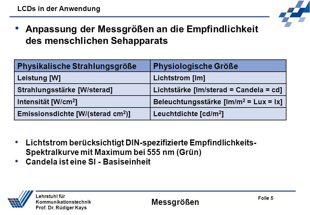 LCDs in der Anwendung Folie 5 Lehrstuhl für Kommunikationstechnik Prof. Dr. Rüdiger Kays Messgrößen Anpassung der Messgrößen an die Empfindlichkeit de