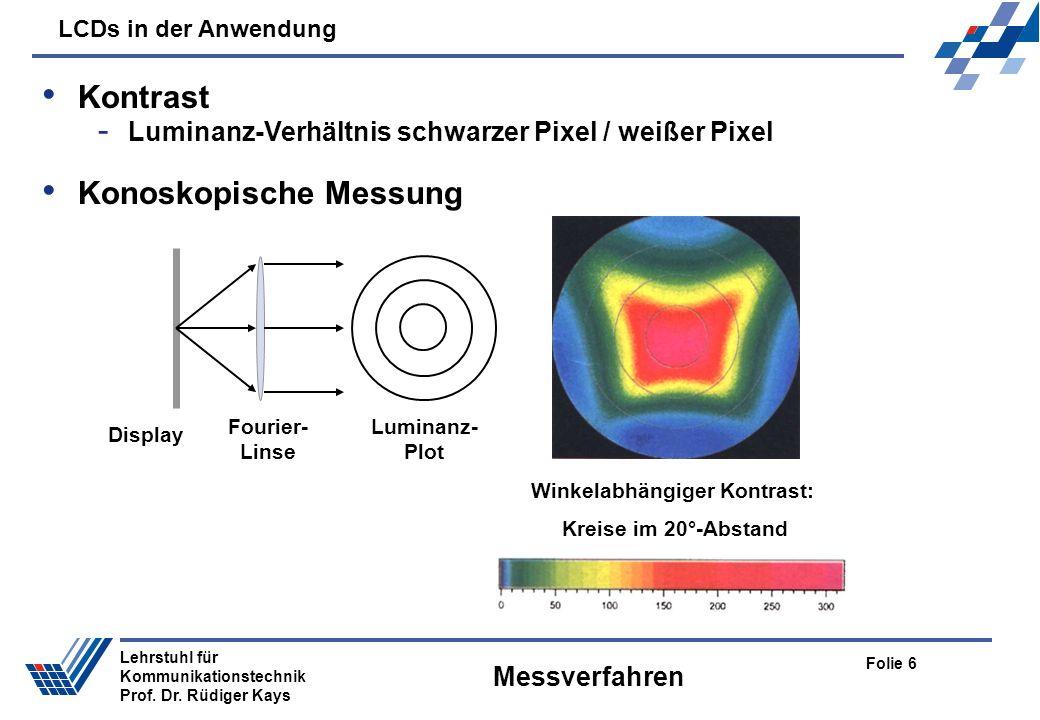 LCDs in der Anwendung Folie 6 Lehrstuhl für Kommunikationstechnik Prof. Dr. Rüdiger Kays Display Konoskopische Messung Messverfahren Kontrast - Lumina