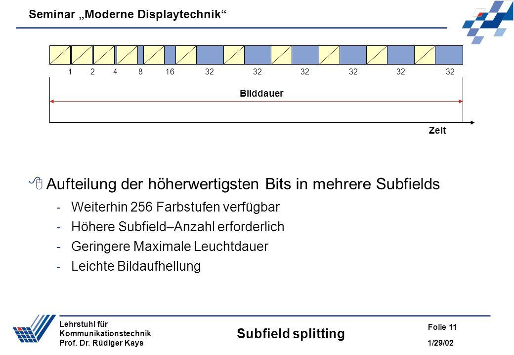 Seminar Moderne Displaytechnik 1/29/02 Folie 11 Lehrstuhl für Kommunikationstechnik Prof. Dr. Rüdiger Kays Subfield splitting Aufteilung der höherwert