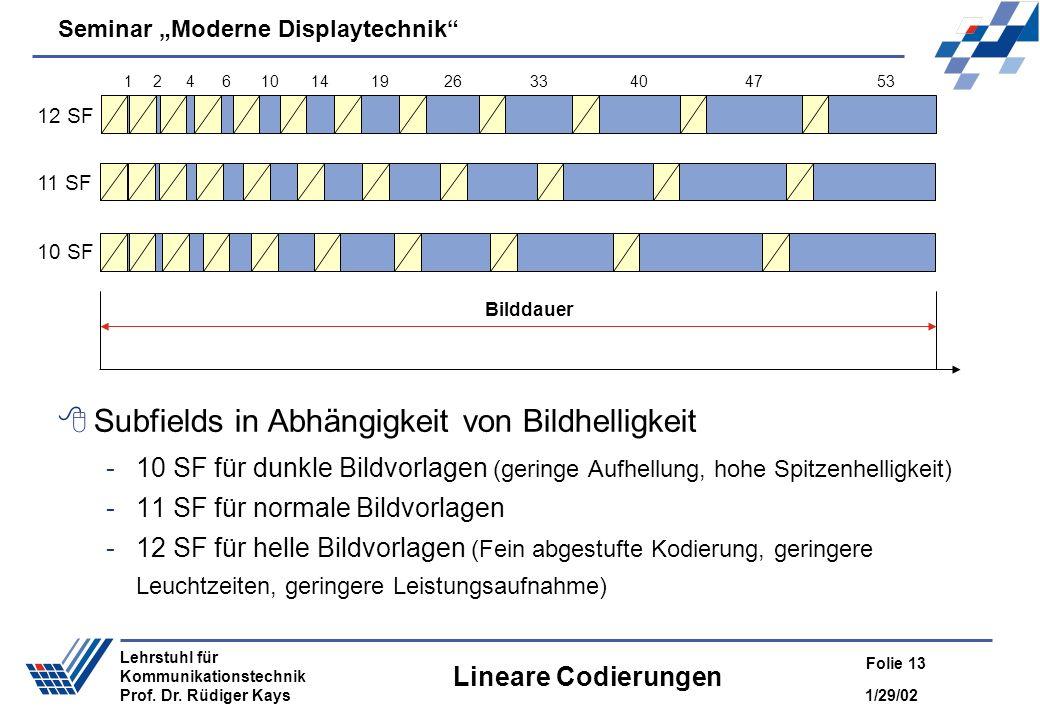 Seminar Moderne Displaytechnik 1/29/02 Folie 13 Lehrstuhl für Kommunikationstechnik Prof. Dr. Rüdiger Kays Lineare Codierungen Subfields in Abhängigke