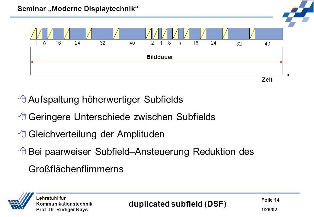 Seminar Moderne Displaytechnik 1/29/02 Folie 14 Lehrstuhl für Kommunikationstechnik Prof. Dr. Rüdiger Kays duplicated subfield (DSF) Aufspaltung höher