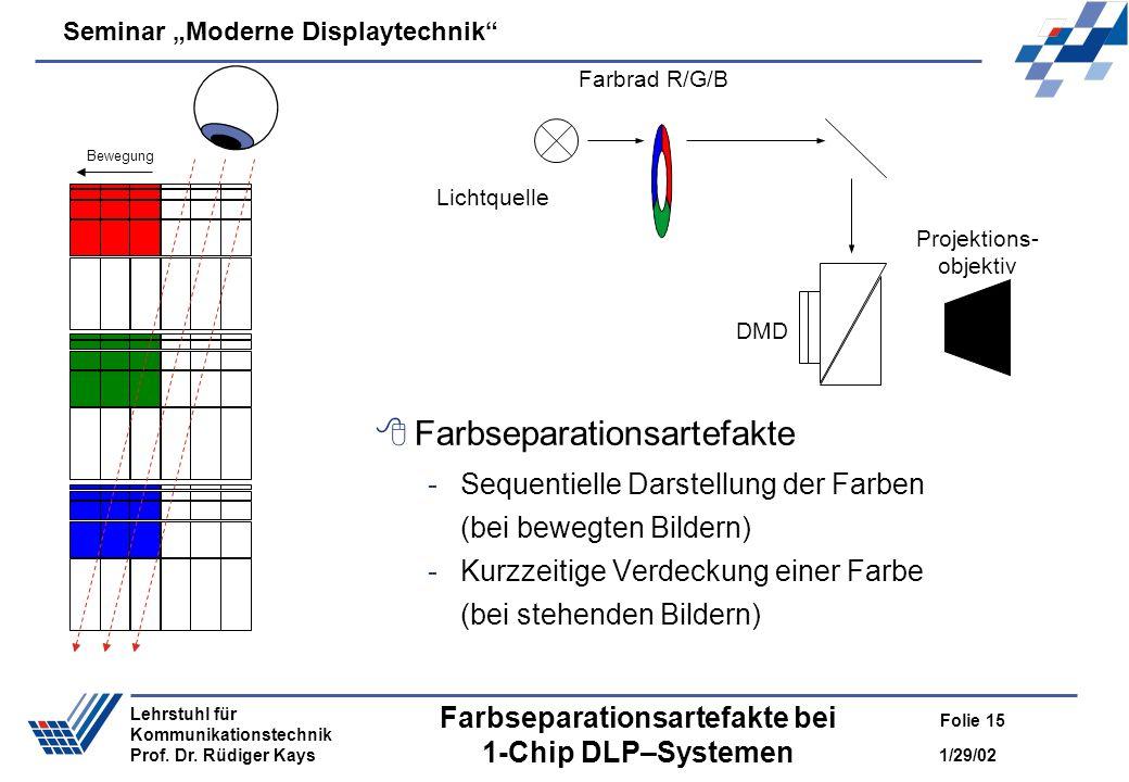 Seminar Moderne Displaytechnik 1/29/02 Folie 15 Lehrstuhl für Kommunikationstechnik Prof. Dr. Rüdiger Kays Farbseparationsartefakte bei 1-Chip DLP–Sys