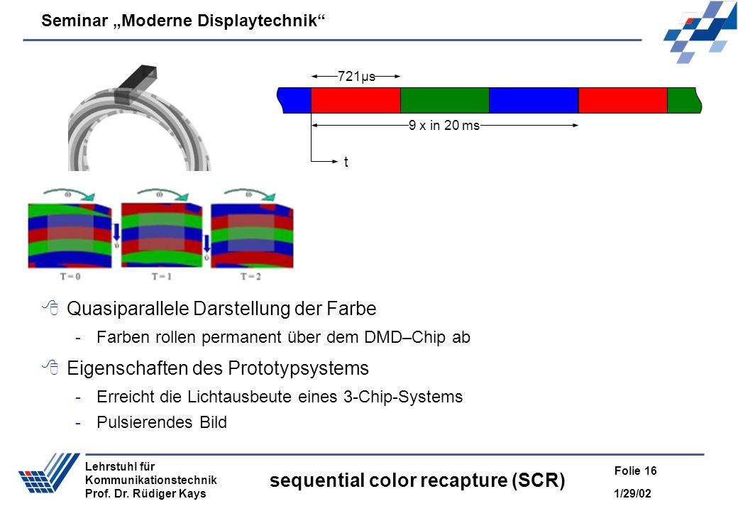 Seminar Moderne Displaytechnik 1/29/02 Folie 16 Lehrstuhl für Kommunikationstechnik Prof. Dr. Rüdiger Kays sequential color recapture (SCR) Quasiparal