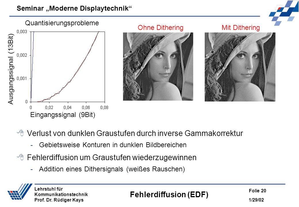 Seminar Moderne Displaytechnik 1/29/02 Folie 20 Lehrstuhl für Kommunikationstechnik Prof. Dr. Rüdiger Kays Fehlerdiffusion (EDF) Verlust von dunklen G