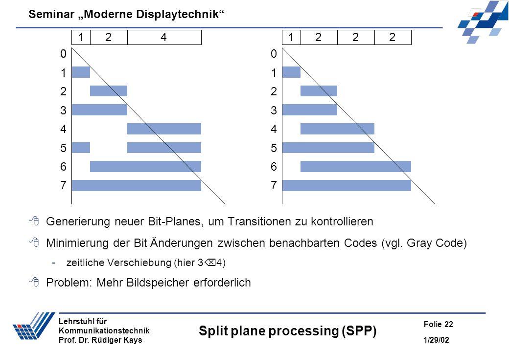 Seminar Moderne Displaytechnik 1/29/02 Folie 22 Lehrstuhl für Kommunikationstechnik Prof. Dr. Rüdiger Kays Split plane processing (SPP) Generierung ne