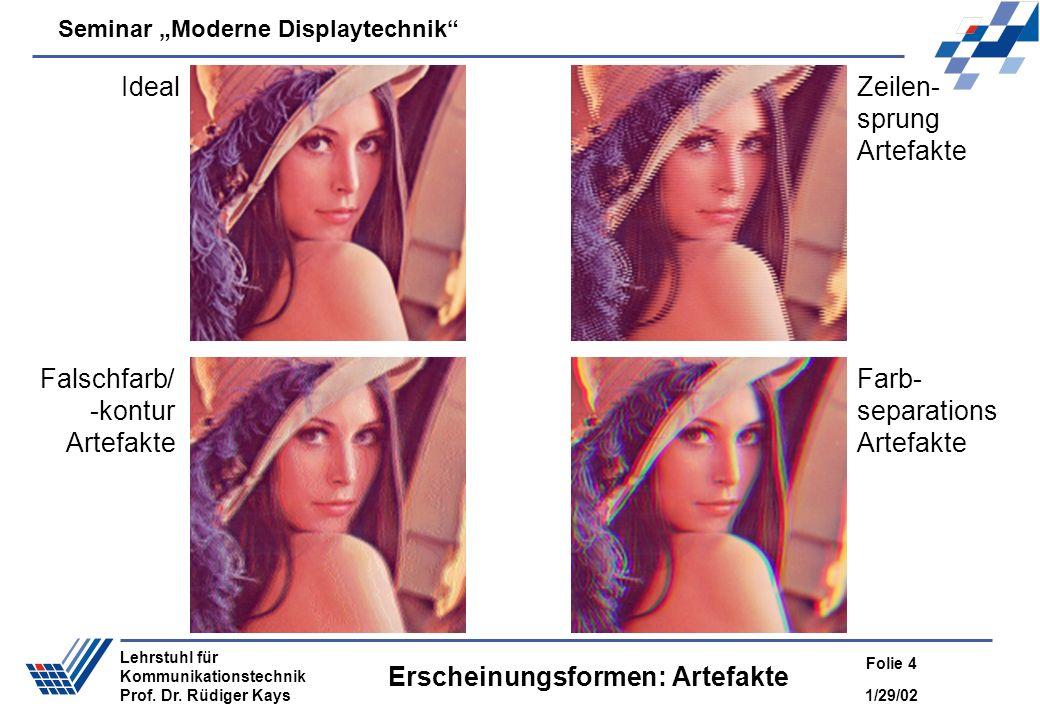 Seminar Moderne Displaytechnik 1/29/02 Folie 4 Lehrstuhl für Kommunikationstechnik Prof. Dr. Rüdiger Kays Erscheinungsformen: Artefakte Ideal Falschfa