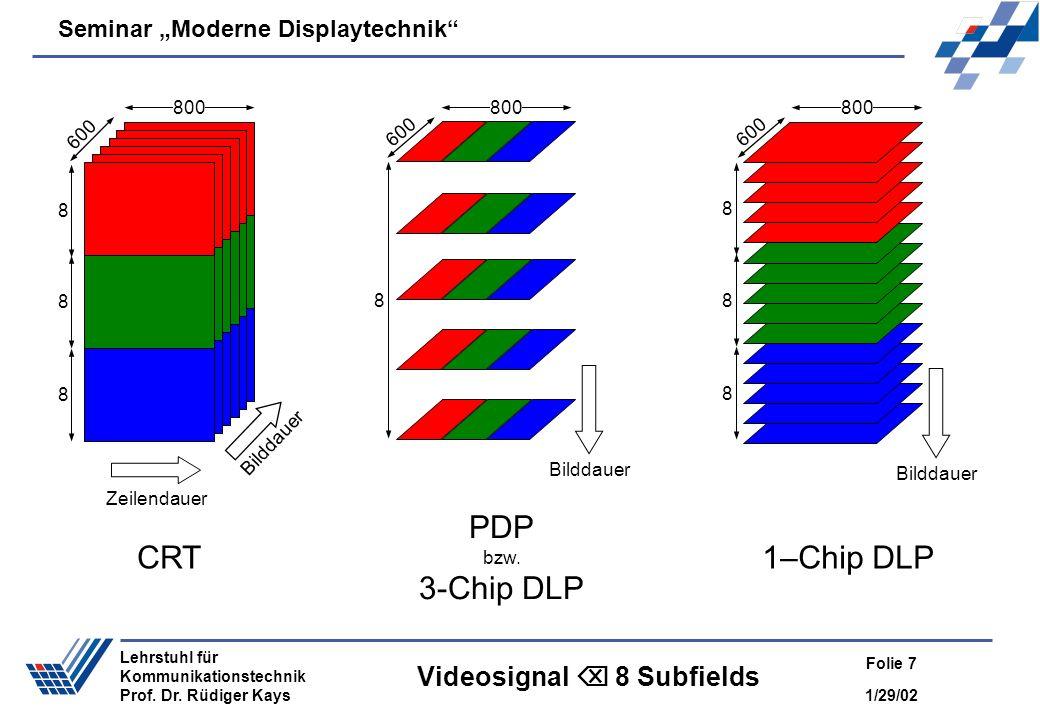 Seminar Moderne Displaytechnik 1/29/02 Folie 7 Lehrstuhl für Kommunikationstechnik Prof. Dr. Rüdiger Kays Videosignal 8 Subfields 800 600 8 8 8 Bildda