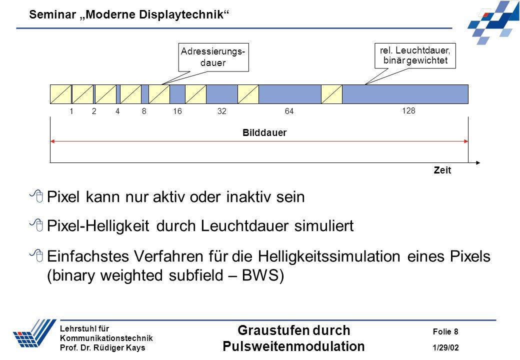 Seminar Moderne Displaytechnik 1/29/02 Folie 8 Lehrstuhl für Kommunikationstechnik Prof. Dr. Rüdiger Kays Graustufen durch Pulsweitenmodulation Pixel