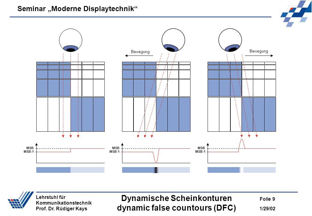 Seminar Moderne Displaytechnik 1/29/02 Folie 9 Lehrstuhl für Kommunikationstechnik Prof. Dr. Rüdiger Kays Dynamische Scheinkonturen dynamic false coun