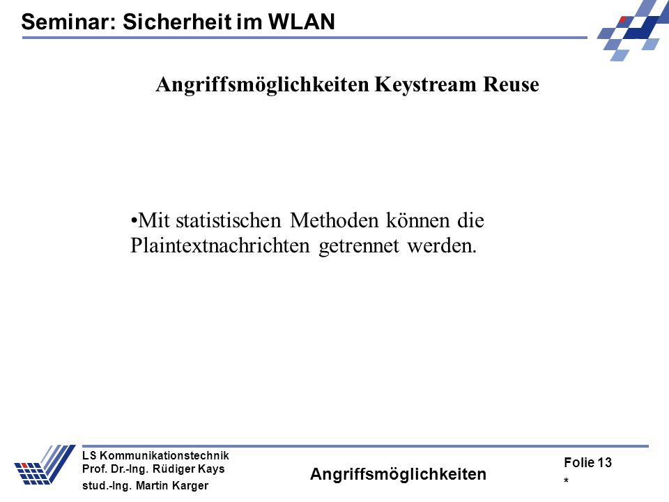 Seminar: Sicherheit im WLAN * Folie 12 LS Kommunikationstechnik Prof. Dr.-Ing. Rüdiger Kays stud.-Ing. Martin Karger Keystream Reuse Ein IV besteht au
