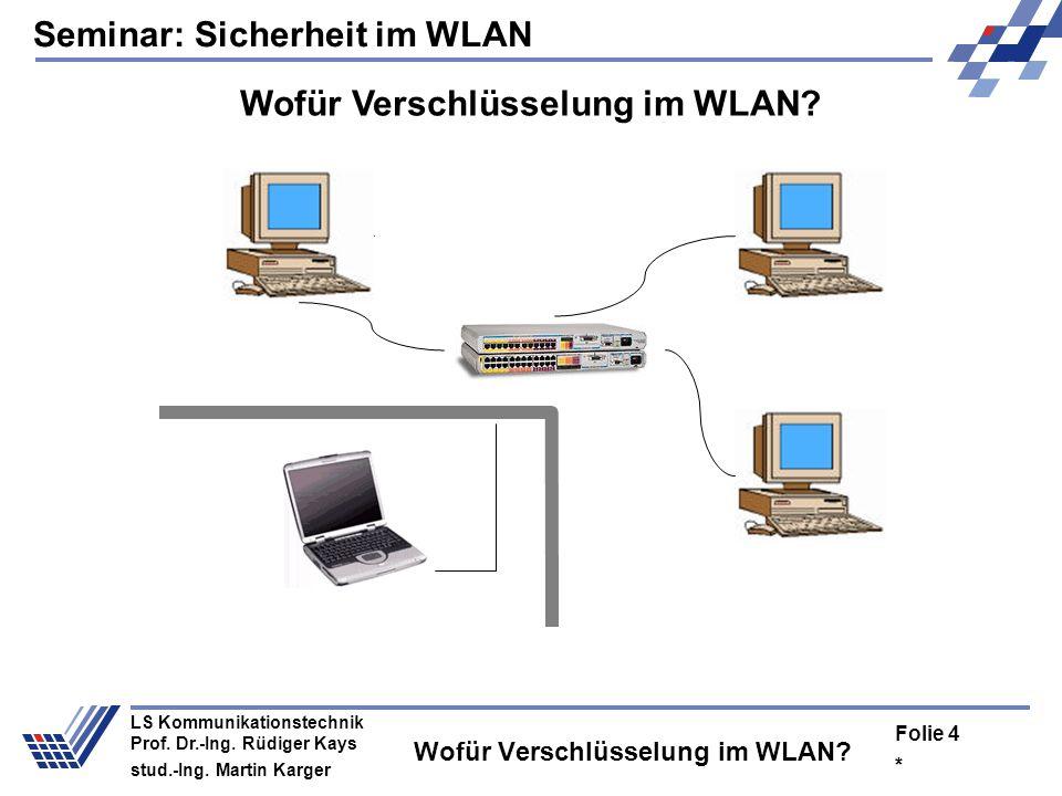 Seminar: Sicherheit im WLAN * Folie 3 LS Kommunikationstechnik Prof. Dr.-Ing. Rüdiger Kays stud.-Ing. Martin Karger Funktion