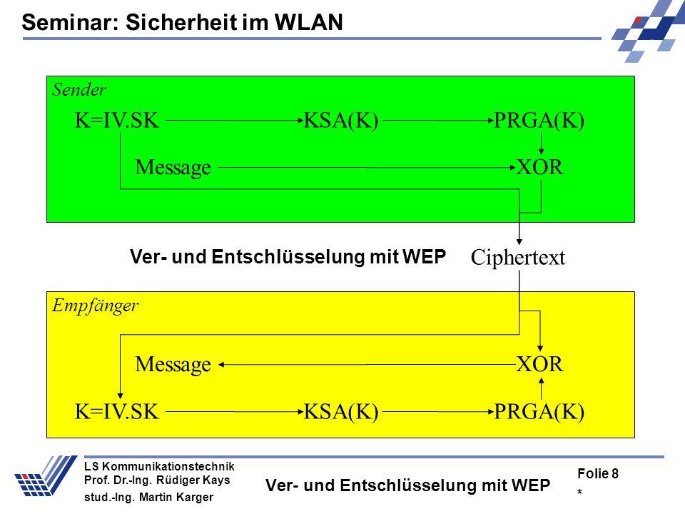 Seminar: Sicherheit im WLAN * Folie 7 LS Kommunikationstechnik Prof. Dr.-Ing. Rüdiger Kays stud.-Ing. Martin Karger Was ist WEP? benutzt RC4-Cipher 40