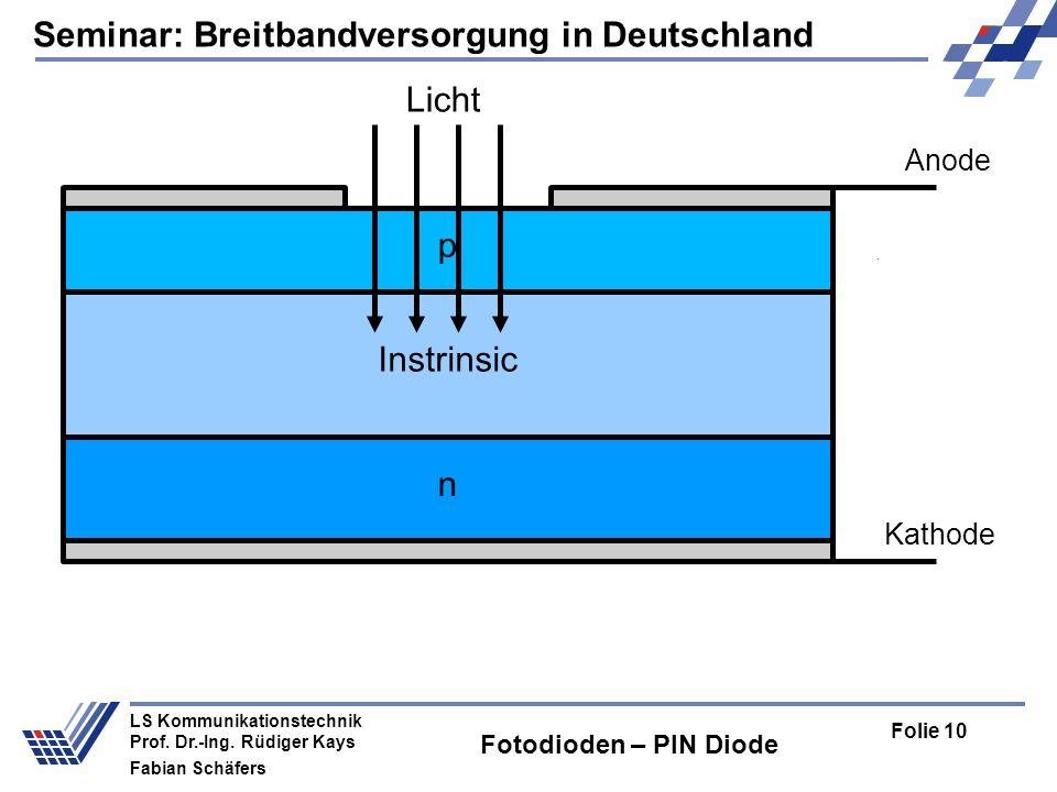 Seminar: Breitbandversorgung in Deutschland Folie 10 LS Kommunikationstechnik Prof.