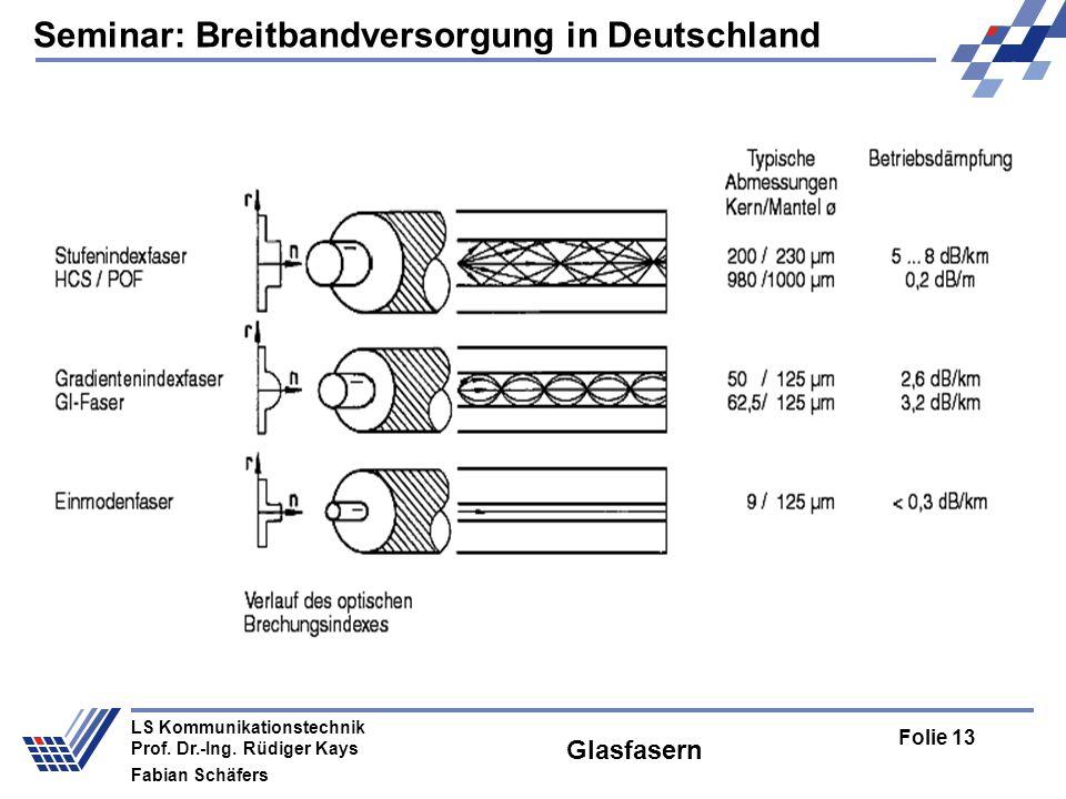 Seminar: Breitbandversorgung in Deutschland Folie 13 LS Kommunikationstechnik Prof.