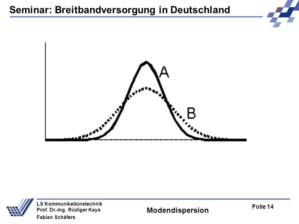 Seminar: Breitbandversorgung in Deutschland Folie 14 LS Kommunikationstechnik Prof.
