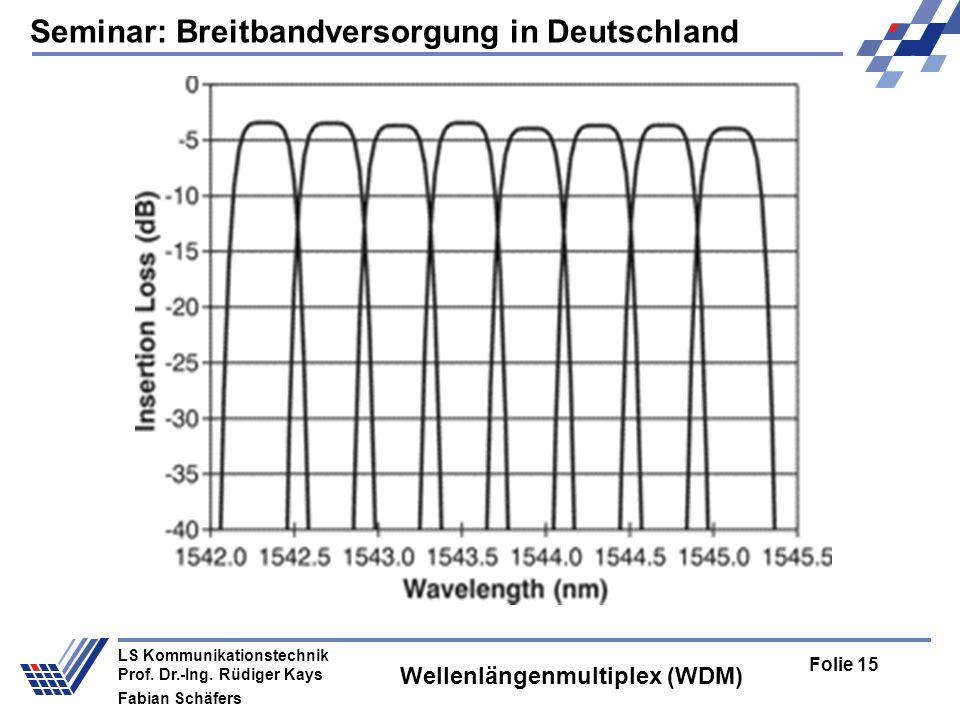 Seminar: Breitbandversorgung in Deutschland Folie 15 LS Kommunikationstechnik Prof.