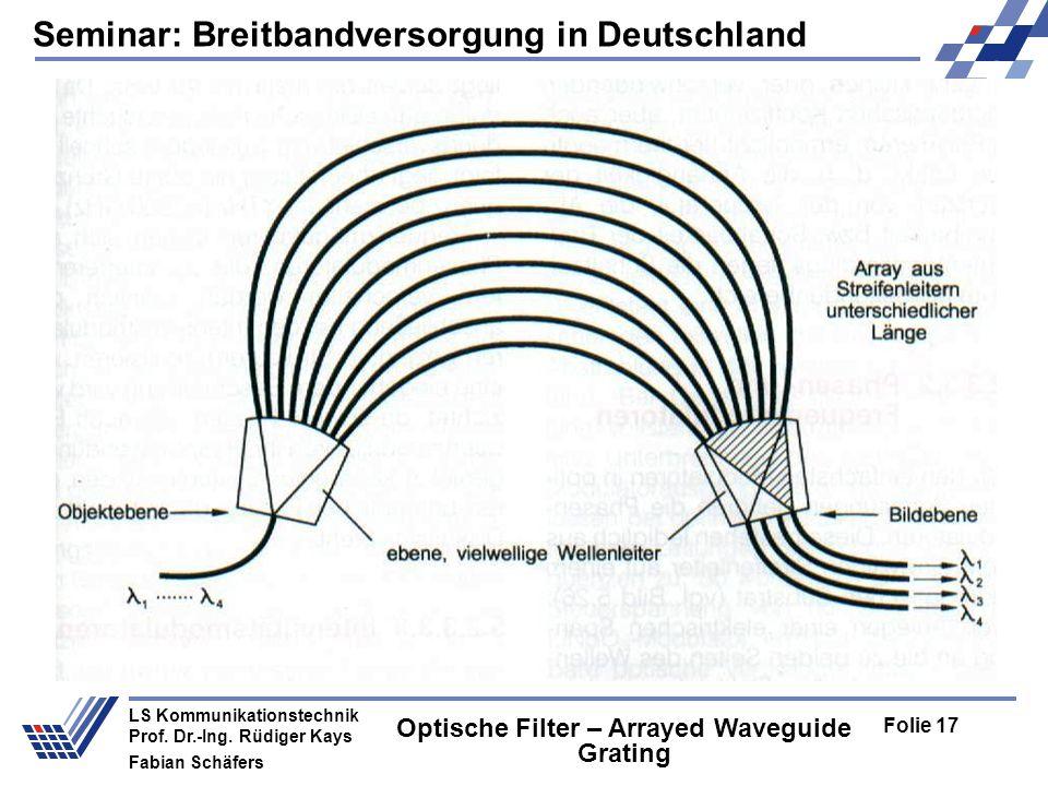 Seminar: Breitbandversorgung in Deutschland Folie 17 LS Kommunikationstechnik Prof.