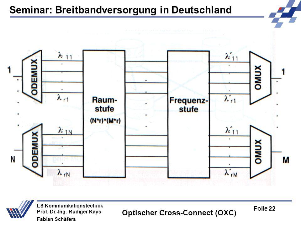 Seminar: Breitbandversorgung in Deutschland Folie 22 LS Kommunikationstechnik Prof.