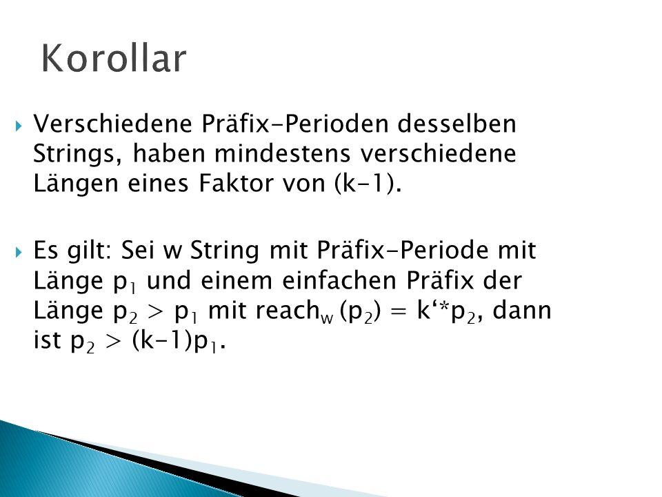 Verschiedene Präfix-Perioden desselben Strings, haben mindestens verschiedene Längen eines Faktor von (k-1).