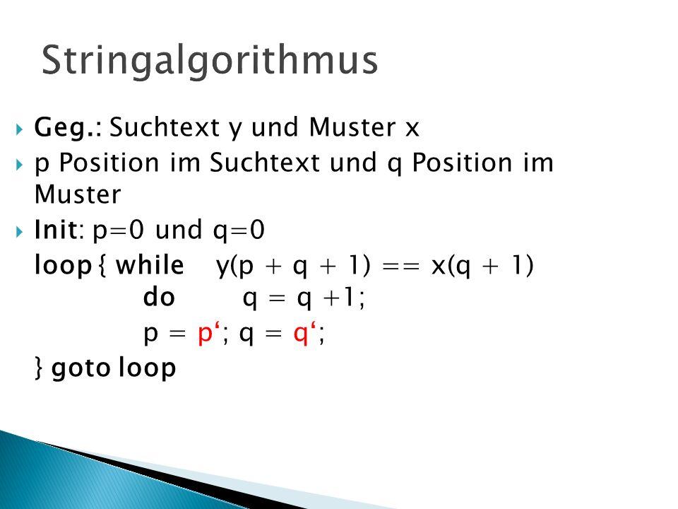 Geg.: Suchtext y und Muster x p Position im Suchtext und q Position im Muster Init: p=0 und q=0 loop { while y(p + q + 1) == x(q + 1) do q = q +1; p = p; q = q; } goto loop Stringalgorithmus
