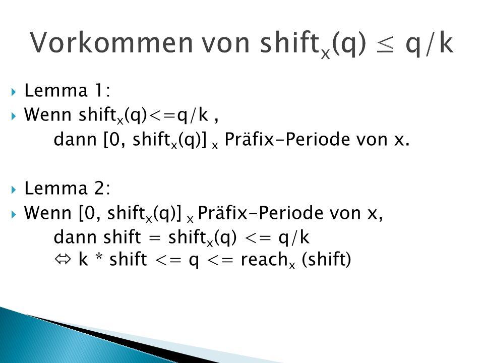 Vorkommen von shift x (q) q/k Lemma 1: Wenn shift x (q)<=q/k, dann [0, shift x (q)] x Präfix-Periode von x.