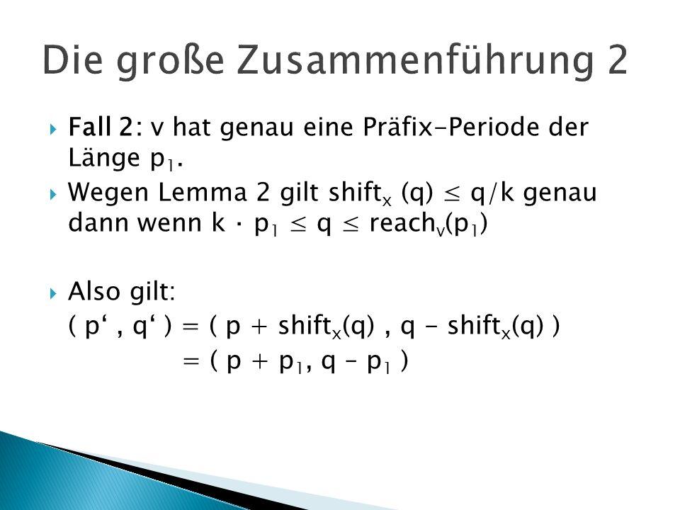 Fall 2: v hat genau eine Präfix-Periode der Länge p 1.