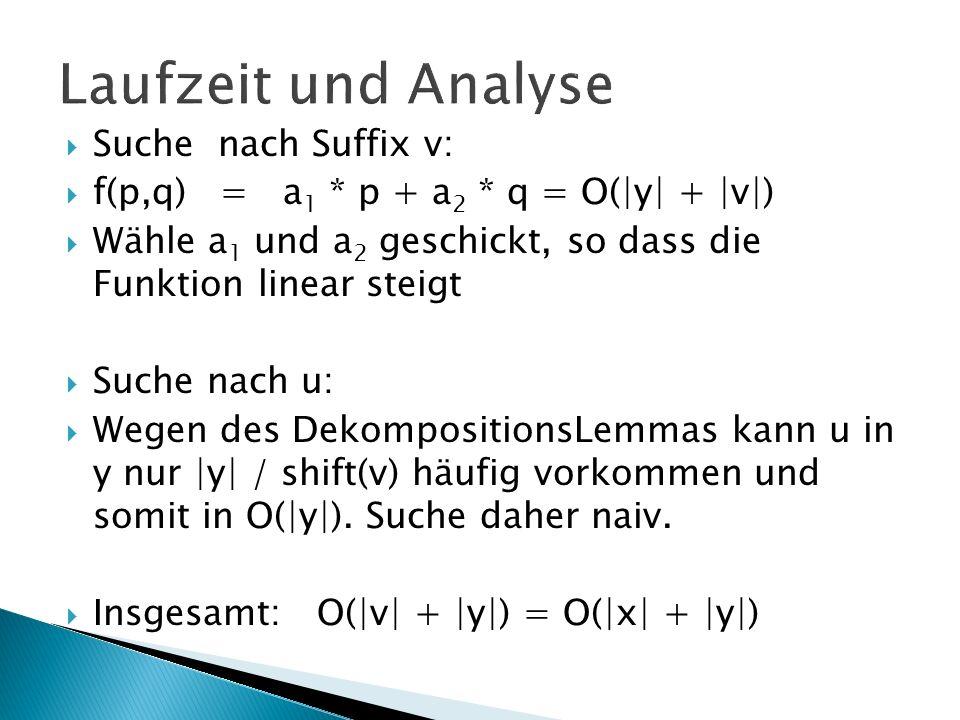 Suche nach Suffix v: f(p,q) = a 1 * p + a 2 * q = O(|y| + |v|) Wähle a 1 und a 2 geschickt, so dass die Funktion linear steigt Suche nach u: Wegen des DekompositionsLemmas kann u in y nur |y| / shift(v) häufig vorkommen und somit in O(|y|).