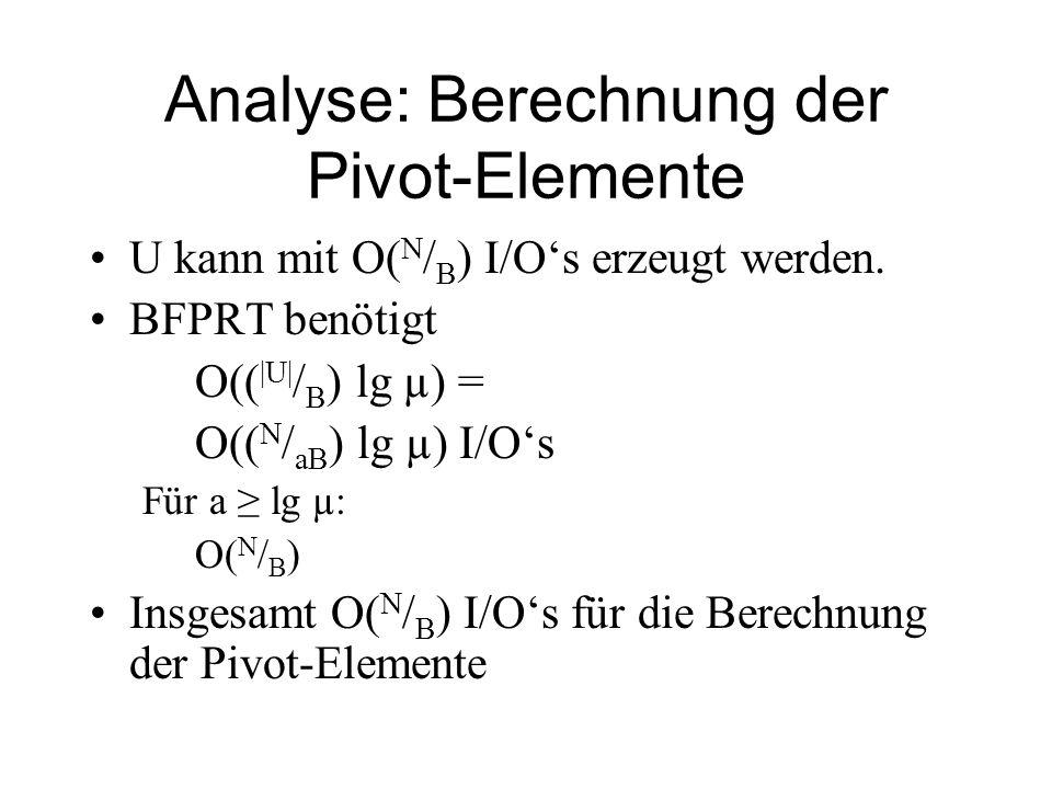 Analyse: Berechnung der Pivot-Elemente U kann mit O( N / B ) I/Os erzeugt werden. BFPRT benötigt O((  U  / B ) lg µ) = O(( N / aB ) lg µ) I/Os Für a l