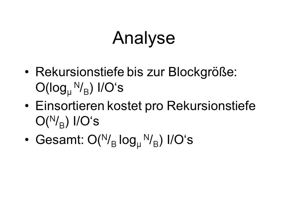 Analyse Rekursionstiefe bis zur Blockgröße: O(log µ N / B ) I/Os Einsortieren kostet pro Rekursionstiefe O( N / B ) I/Os Gesamt: O( N / B log µ N / B