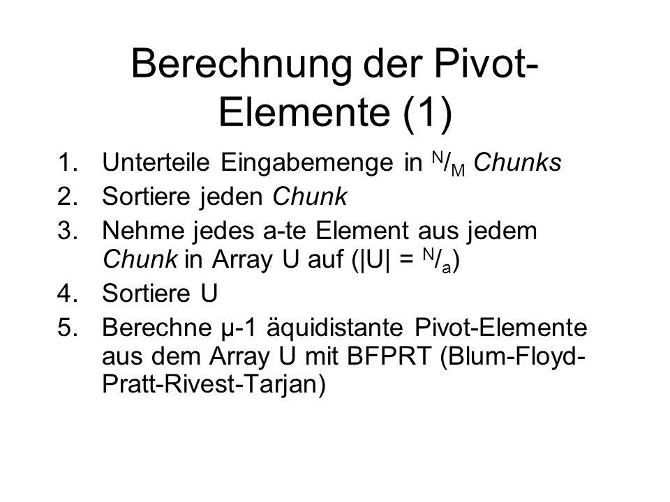 Berechnung der Pivot- Elemente (1) 1.Unterteile Eingabemenge in N / M Chunks 2.Sortiere jeden Chunk 3.Nehme jedes a-te Element aus jedem Chunk in Arra