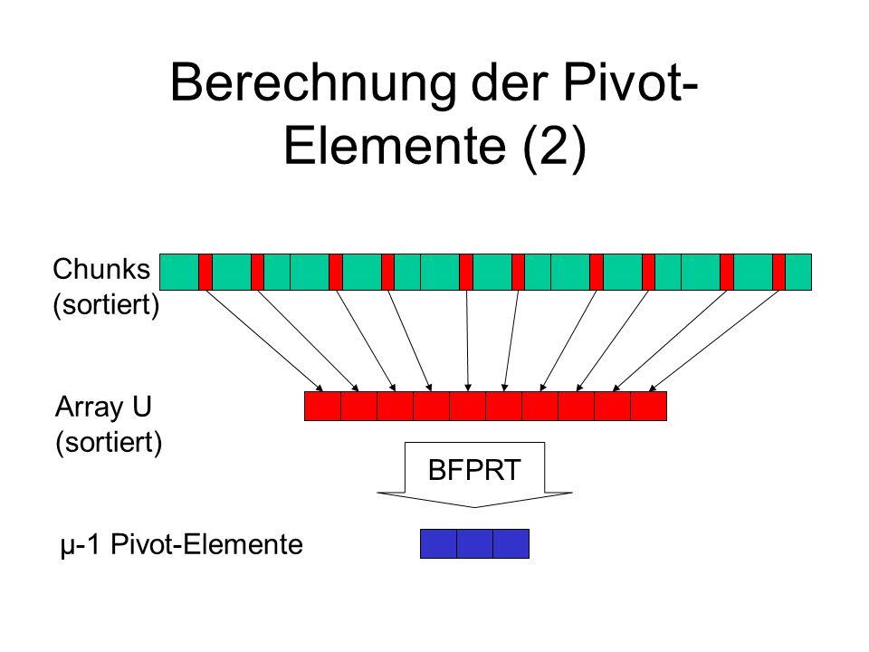 Berechnung der Pivot- Elemente (2) BFPRT Array U (sortiert) µ-1 Pivot-Elemente Chunks (sortiert)