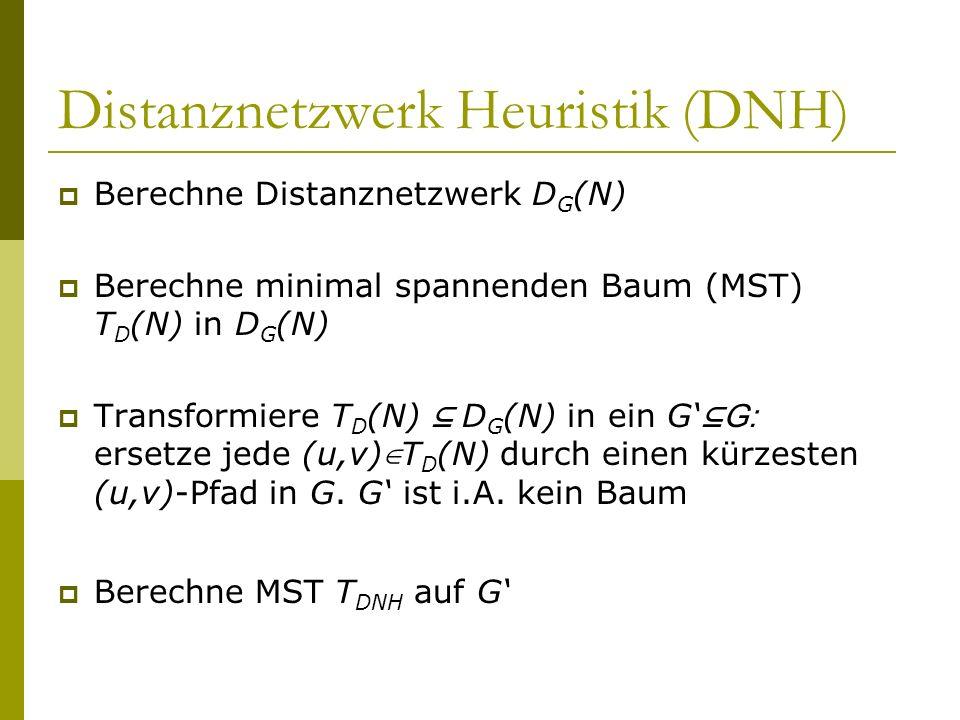 Distanznetzwerk Heuristik (DNH) Berechne Distanznetzwerk D G (N) Berechne minimal spannenden Baum (MST) T D (N) in D G (N) Transformiere T D (N) D G (