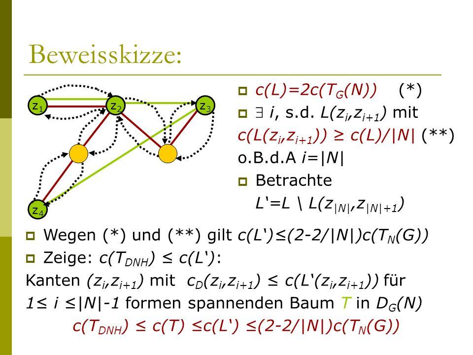 Beweisskizze: c(L)=2c(T G (N)) (*) i, s.d. L(z i,z i+1 ) mit c(L(z i,z i+1 )) c(L)/|N| (**) o.B.d.A i=|N| Betrachte L=L \ L(z |N|,z |N|+1 ) z4z4 z1z1