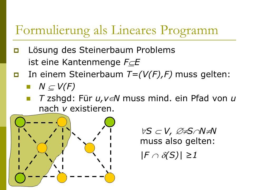 Formulierung als Lineares Programm Lösung des Steinerbaum Problems ist eine Kantenmenge FE In einem Steinerbaum T=(V(F),F) muss gelten: N V(F) T zshgd
