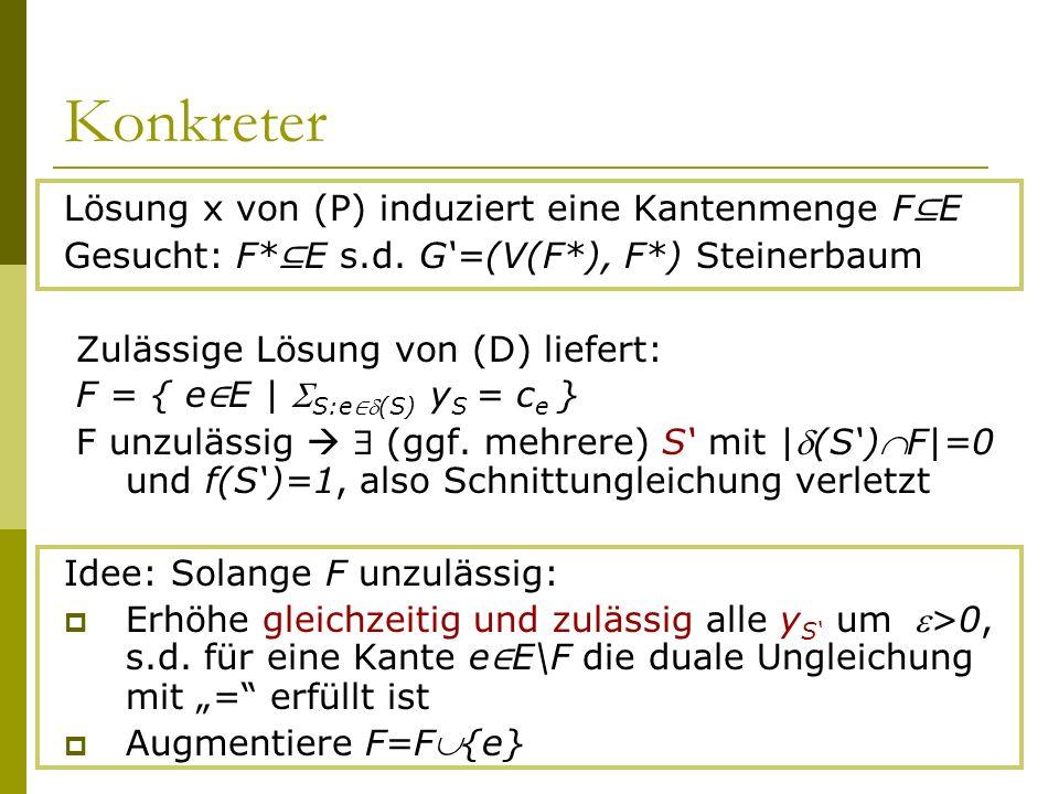 Konkreter Lösung x von (P) induziert eine Kantenmenge F E Gesucht: F* E s.d. G=(V(F*), F*) Steinerbaum Zulässige Lösung von (D) liefert: F = { e E | S