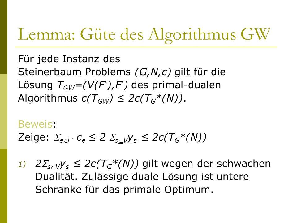 Lemma: Güte des Algorithmus GW Für jede Instanz des Steinerbaum Problems (G,N,c) gilt für die Lösung T GW =(V(F),F) des primal-dualen Algorithmus c(T