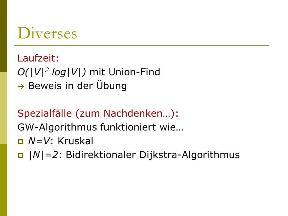 Diverses Laufzeit: O(|V| 2 log|V|) mit Union-Find Beweis in der Übung Spezialfälle (zum Nachdenken…): GW-Algorithmus funktioniert wie… N=V: Kruskal |N