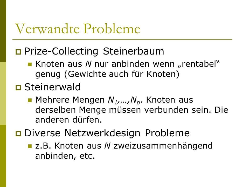 Verwandte Probleme Prize-Collecting Steinerbaum Knoten aus N nur anbinden wenn rentabel genug (Gewichte auch für Knoten) Steinerwald Mehrere Mengen N