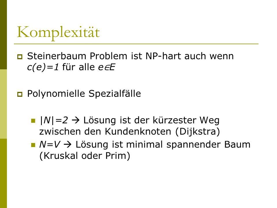 Komplexität Steinerbaum Problem ist NP-hart auch wenn c(e)=1 für alle e E Polynomielle Spezialfälle |N|=2 Lösung ist der kürzester Weg zwischen den Ku