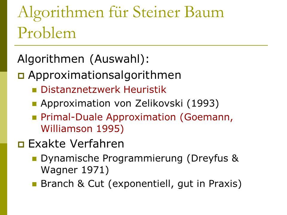 Algorithmen für Steiner Baum Problem Algorithmen (Auswahl): Approximationsalgorithmen Distanznetzwerk Heuristik Approximation von Zelikovski (1993) Pr