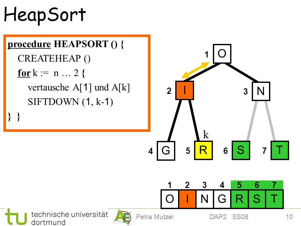 10Petra Mutzel DAP2 SS08 4 HeapSort 1 2 3 567 R O N G IST 1234567 ROINGST k I R RI O I IO procedure HEAPSORT () { CREATEHEAP () for k := n … 2 { verta